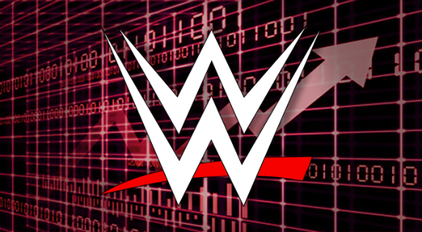 WWE share prices