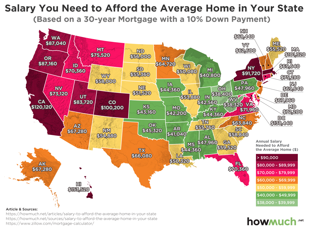 salary-need-to-afford-home-2018-8426