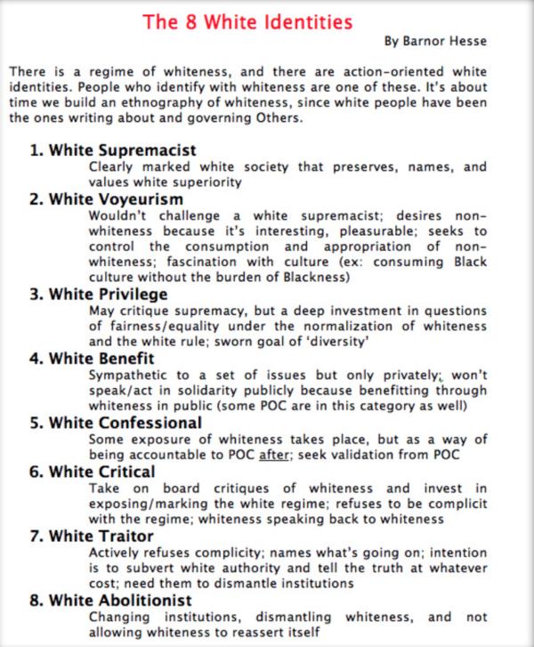 White Identities