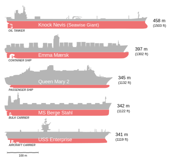 Shipping Container Size Comparison